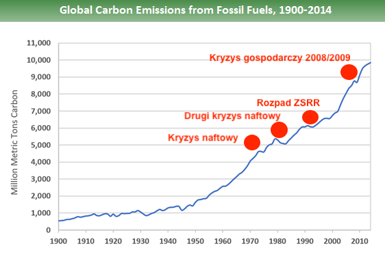 fossil_fuels_1