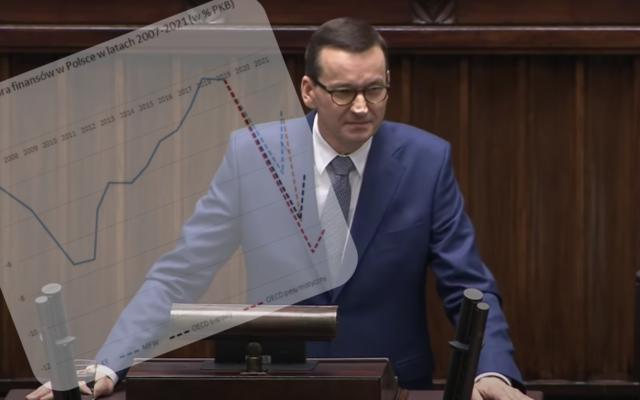 """Budżet na 2021 r. się nie spina? Rząd nie chce zrezygnować z budowy """"państwa dobrobytu"""". Tyle, że sami sobie je sfinansujemy. Jakie nowe podatki może szykować rząd?"""