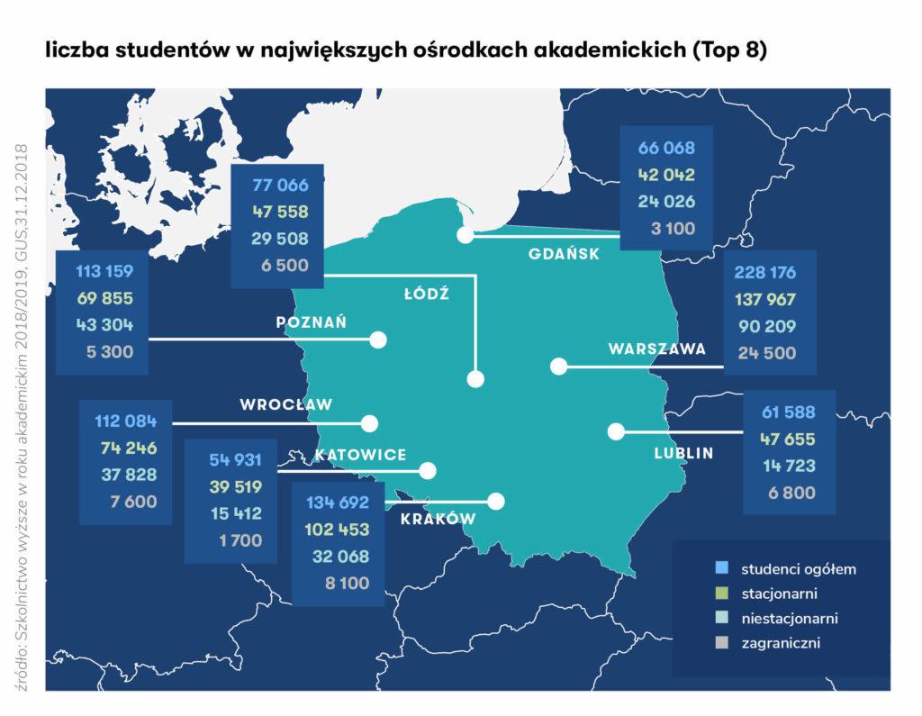 Rynek-polski-Liczba-studentów-w-Top8-1024×795