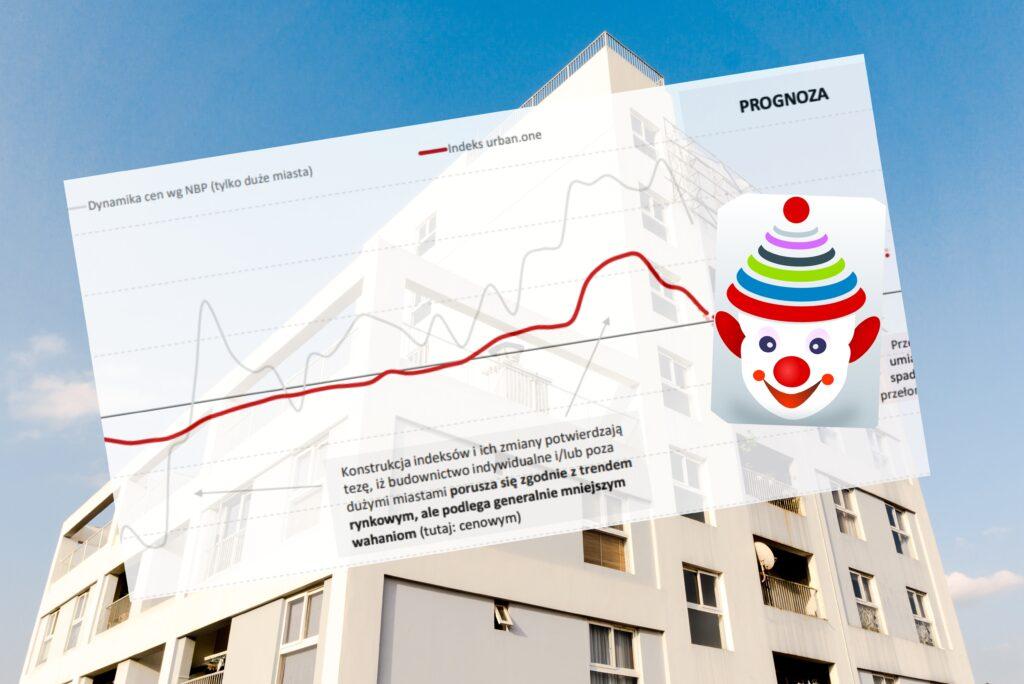 """Czy jest sens czekać, aż mieszkania potanieją? Bank Pekao publikuje """"wykres nadziei"""". Kiedy będzie najlepszy moment do zakupu nieruchomości?"""