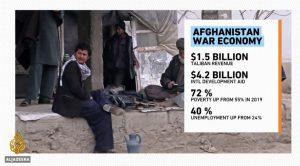 Przychody Talibanu