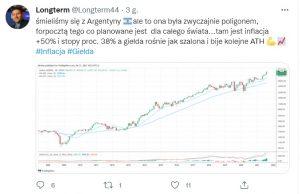 rekordowa inflacja irekordy naGPW