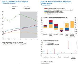 Imigracja aPKB